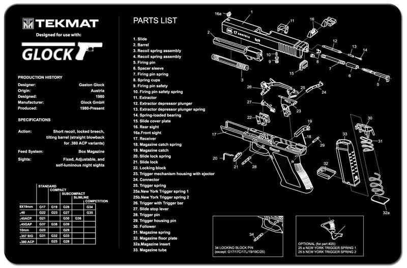 Tappetino Glock Con Esploso Vendita Armi Online
